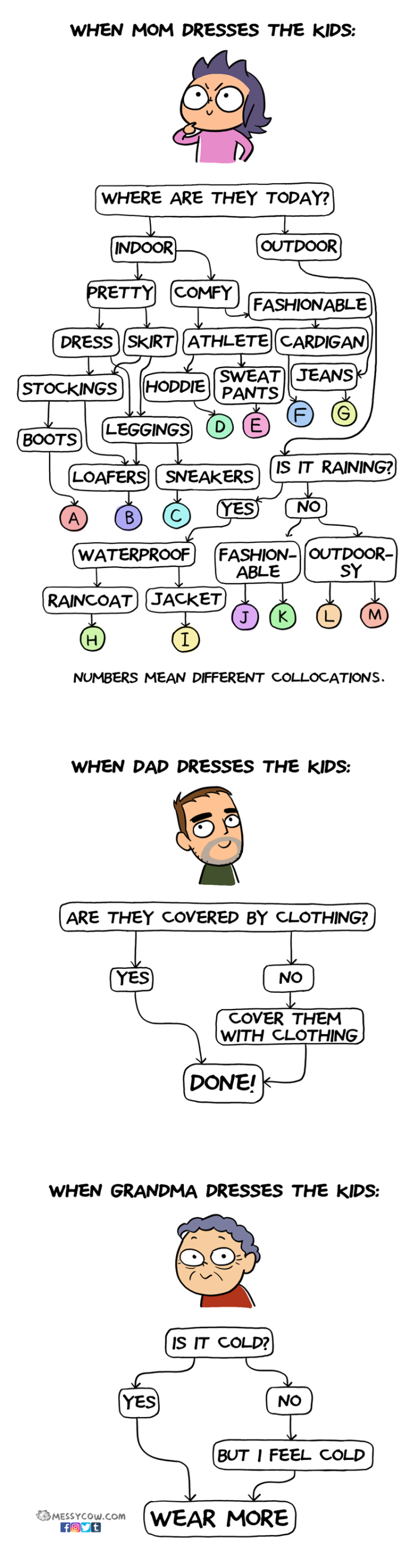 kidsclothe