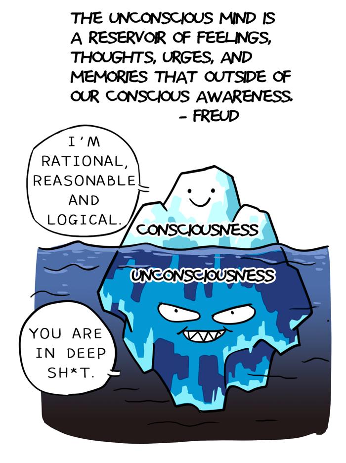 unconsciouse