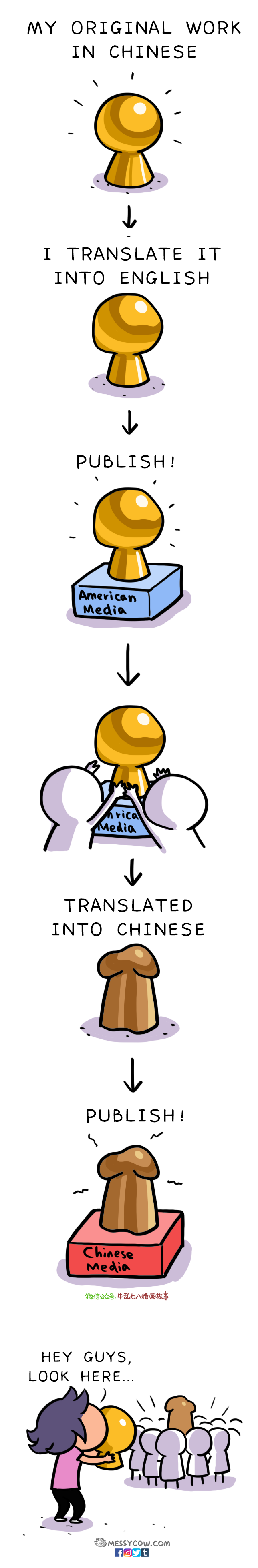 translateE