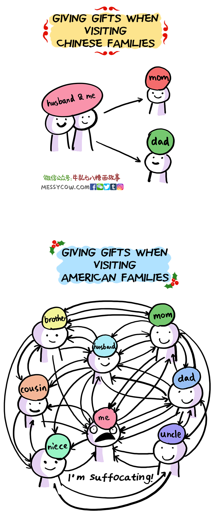 givinggifts